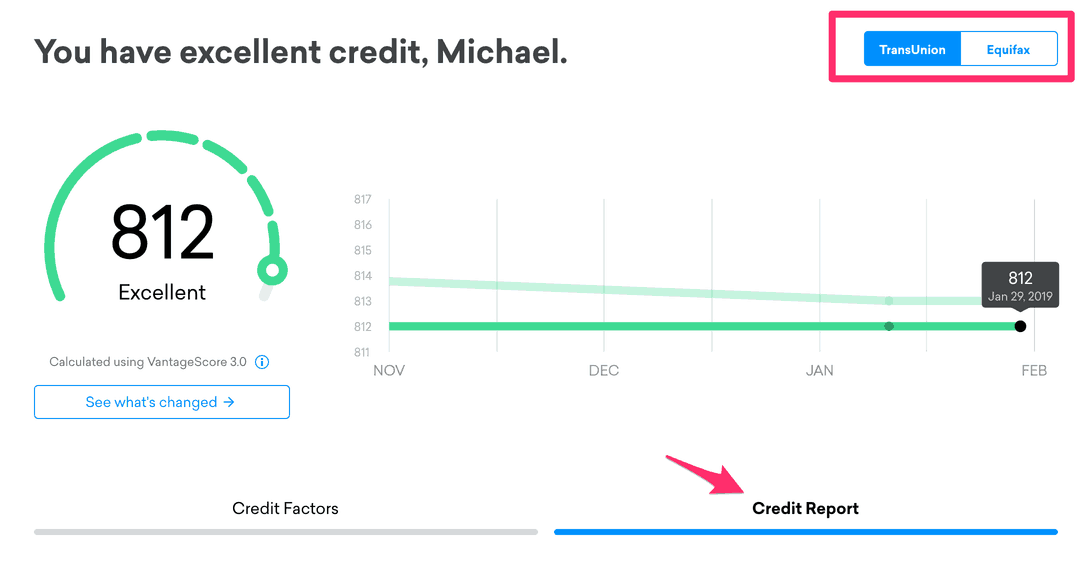 Here's How To Get Your Free Credit Report (Step-By-Step)